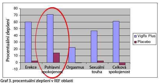 prumerna velikost penisu v cr